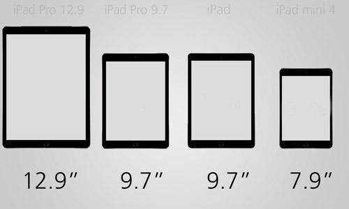 صفحه ی نمایش در آیپد ها