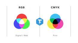 Convert_CMYK_To_RGB_TechTip