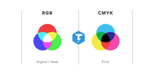 Convert_CMYK_To_RGB_TechTip