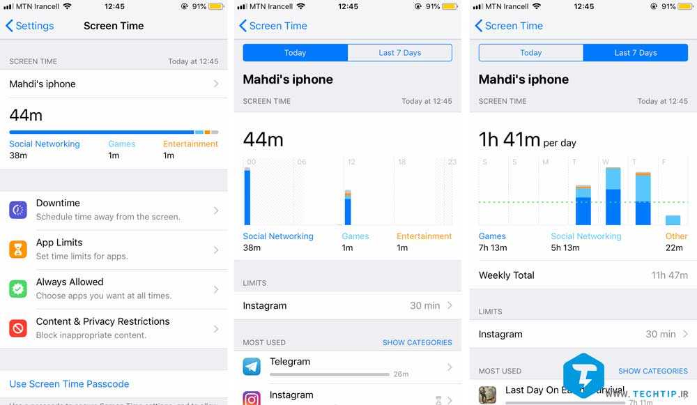 Screen Time iPhone