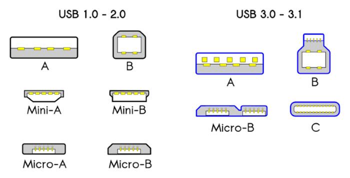 انواع کابل USB