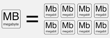 چگونه مگابایت را به مگابایت و برعکس تبدیل کنیم؟