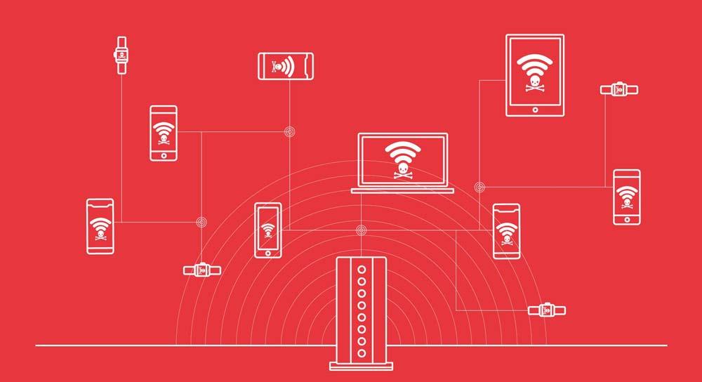 امن ترین استاندارد های رمزنگاری شبکه وای فای ( WiFi )