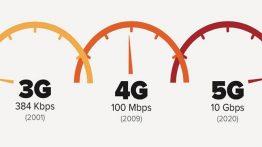 3G-4G-5G-Network