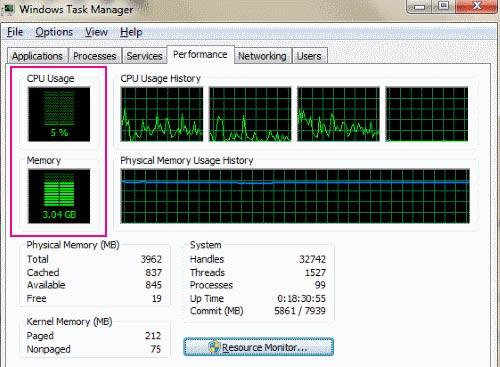 میزان استفاده از پردازنده و حافظه رم را بررسی کنید