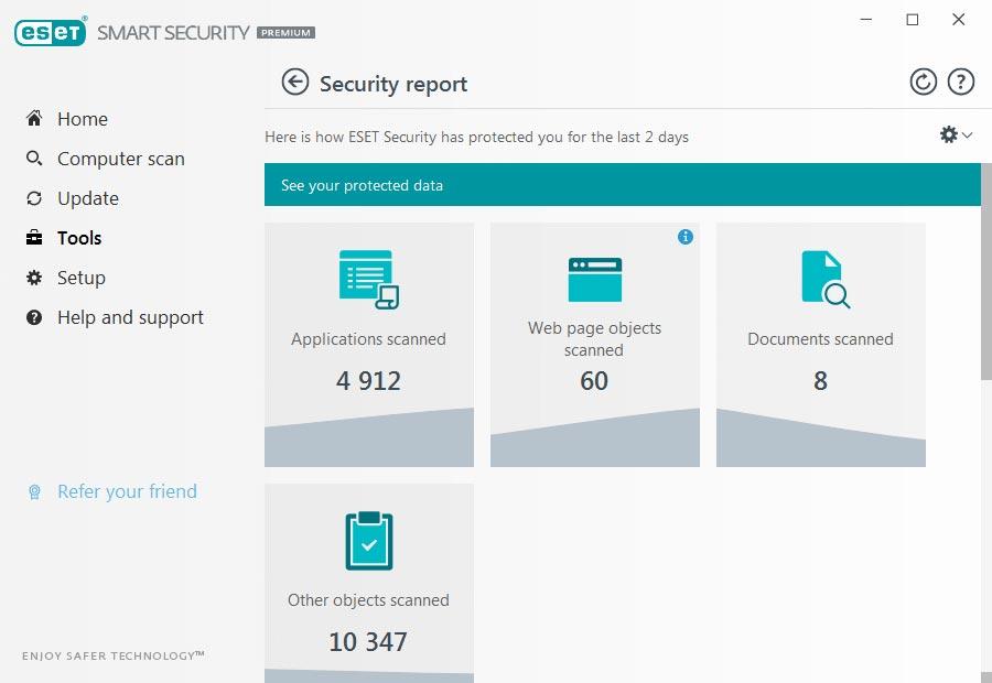 4. آنتی ویروسESET Internet Security
