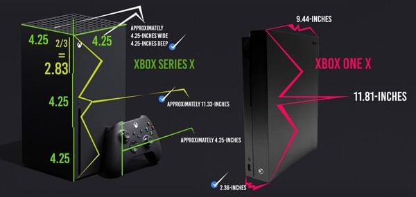 مشخصات Xbox X