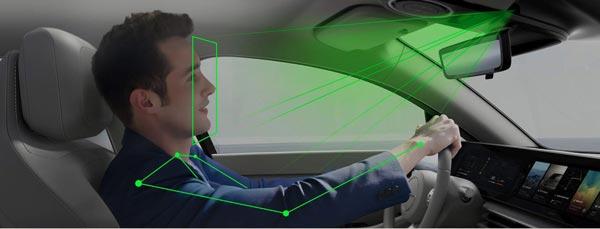 ویژگی های اتوموبیل سدان سونی (Vision-S)