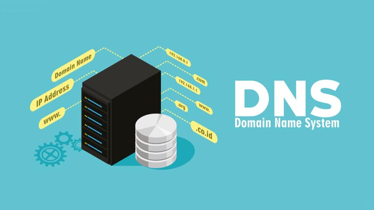 What-Is-DNS-How-DNS-Works