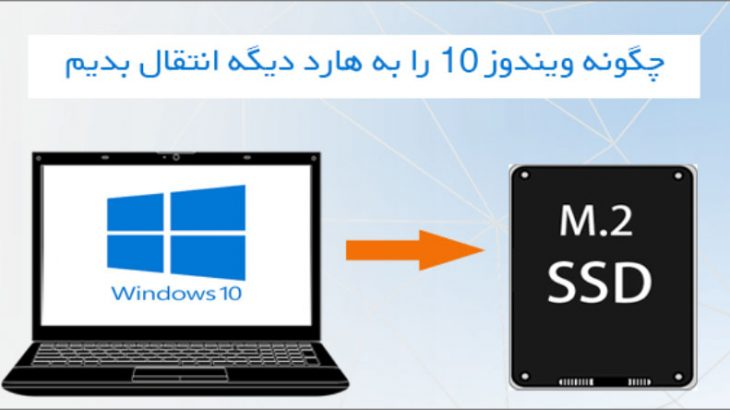move-windows10-to-another-hard
