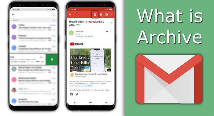 What is Gmail archive cover
