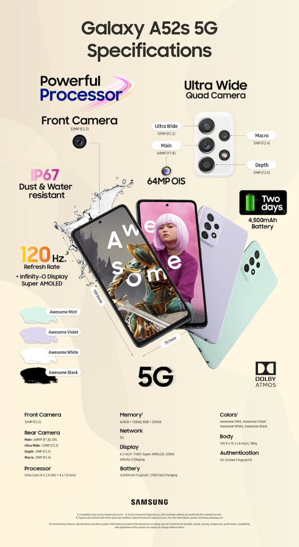 سامسونگ Galaxy A52s 5G را با پردازنده Snapdragon 778G معرفی کرد