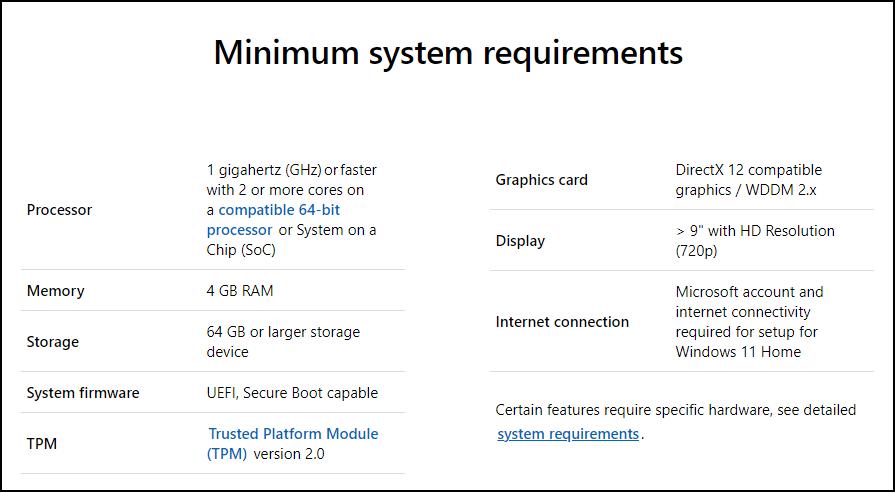 حداقل سیستم مورد نیاز برای نصب ویندوز 11 چیست؟